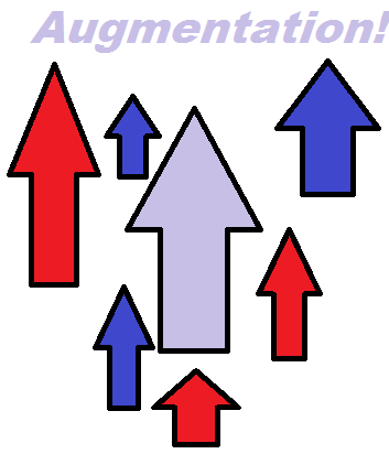 Augmentation Allocation chomage